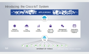 Cisco IoT System para gestión de dispositivos y datos
