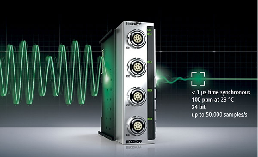 Módulos de medición EtherCAT para Condition Monitoring