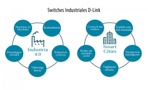 Nuevos Switches Industriales D-Link para Industria 4.0 e IIoT