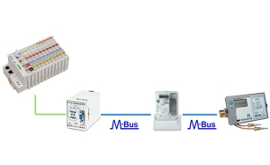 WAGO & SMART METERING: M-BUS integrado en el controlador KNX/IP