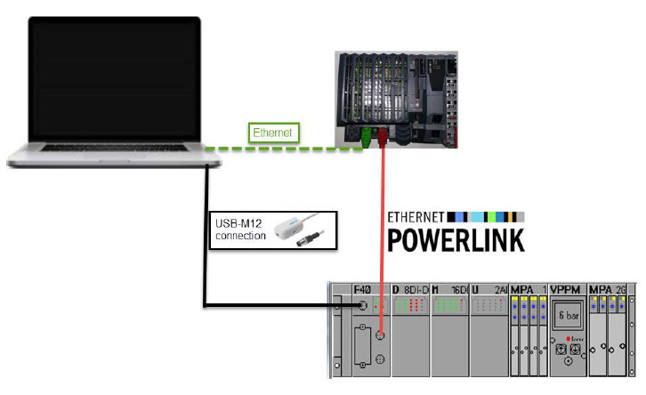 BR Automation Studio Powerlink FESTO