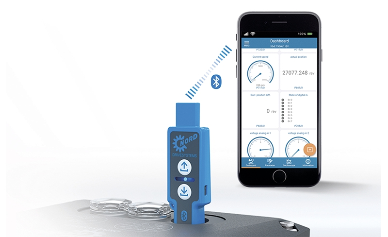 Aplicación para el diagnóstico, análisis, supervisión y parametrización de accionamiento